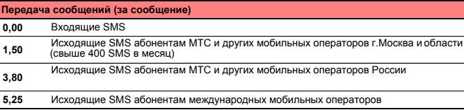 смс расценки для тарифа от мтс смарт нон стоп